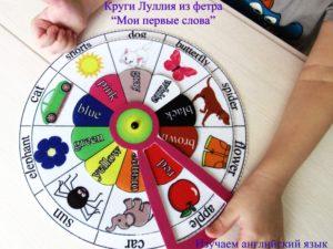 Игры для изучения английского языка